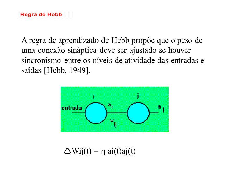 A regra de aprendizado de Hebb propõe que o peso de uma conexão sináptica deve ser ajustado se houver sincronismo entre os níveis de atividade das entradas e saídas [Hebb, 1949].